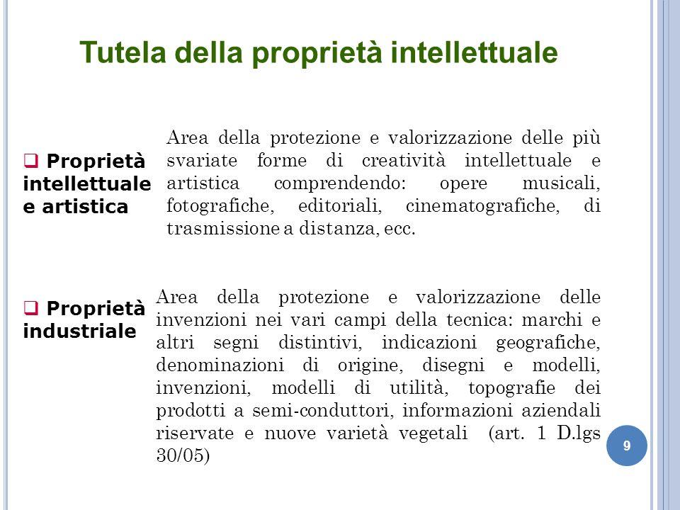 Tutela della proprietà intellettuale