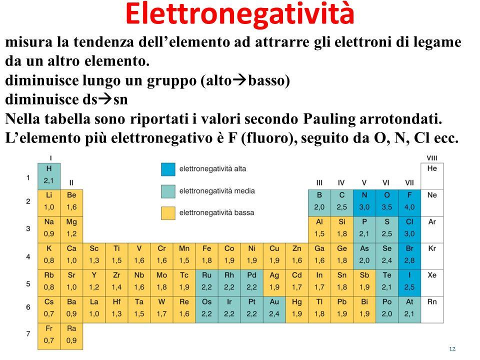 Elettronegatività misura la tendenza dell'elemento ad attrarre gli elettroni di legame da un altro elemento.