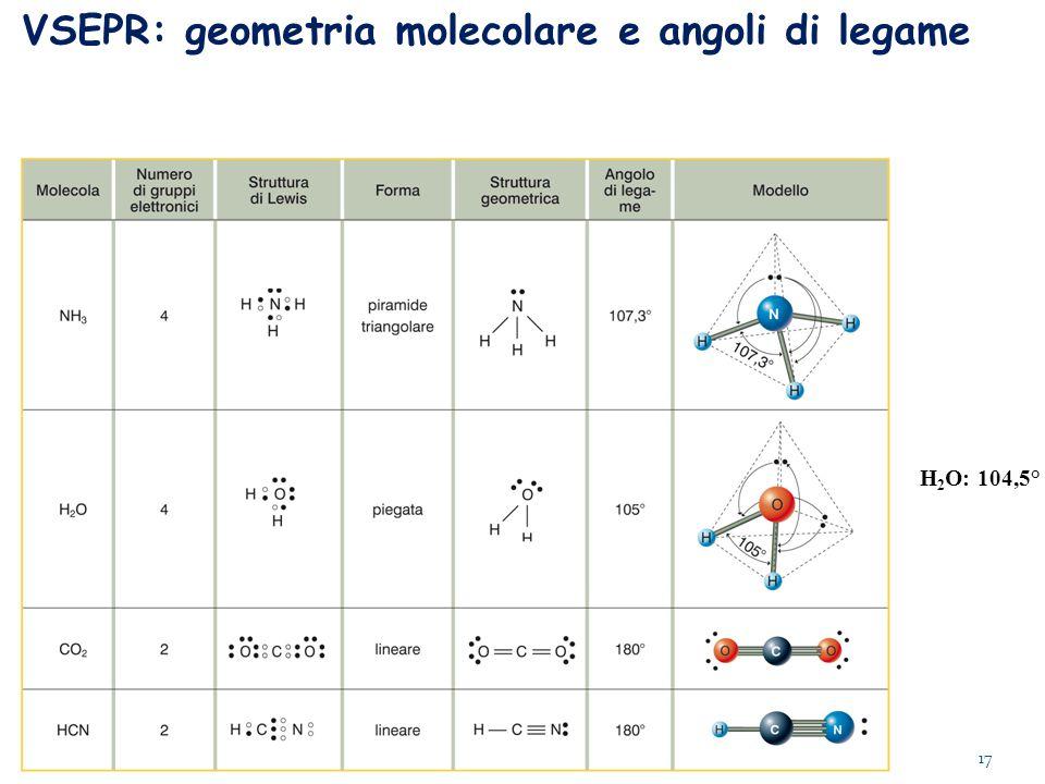 VSEPR: geometria molecolare e angoli di legame