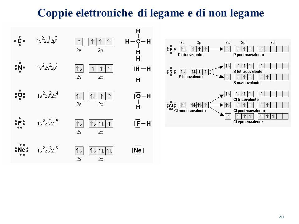 Coppie elettroniche di legame e di non legame