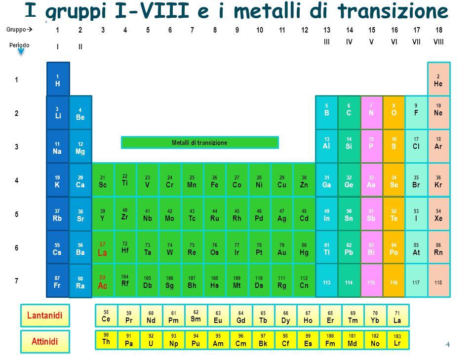I gruppi I-VIII e i metalli di transizione