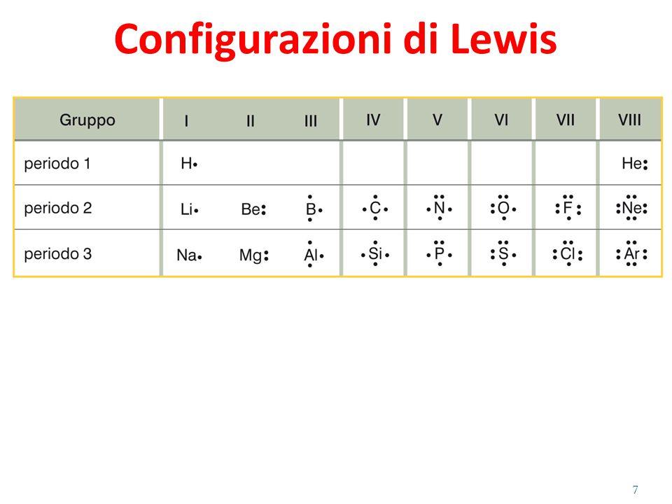 Configurazioni di Lewis