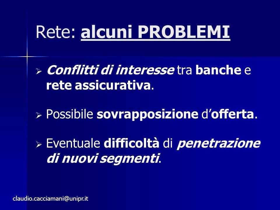 Rete: alcuni PROBLEMI Conflitti di interesse tra banche e rete assicurativa. Possibile sovrapposizione d'offerta.