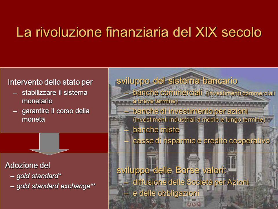 La rivoluzione finanziaria del XIX secolo