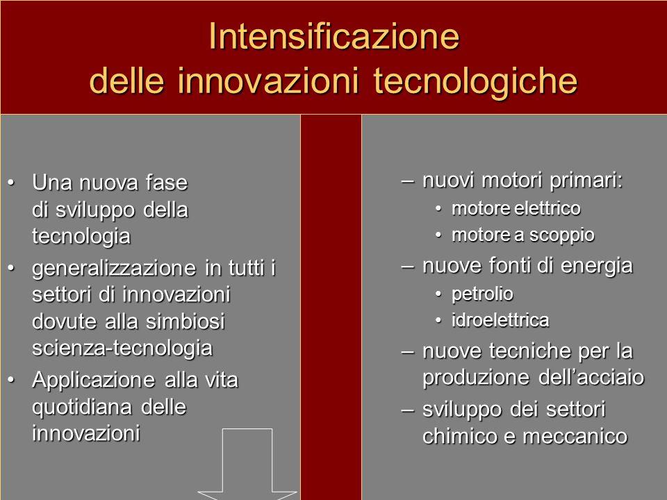 Intensificazione delle innovazioni tecnologiche