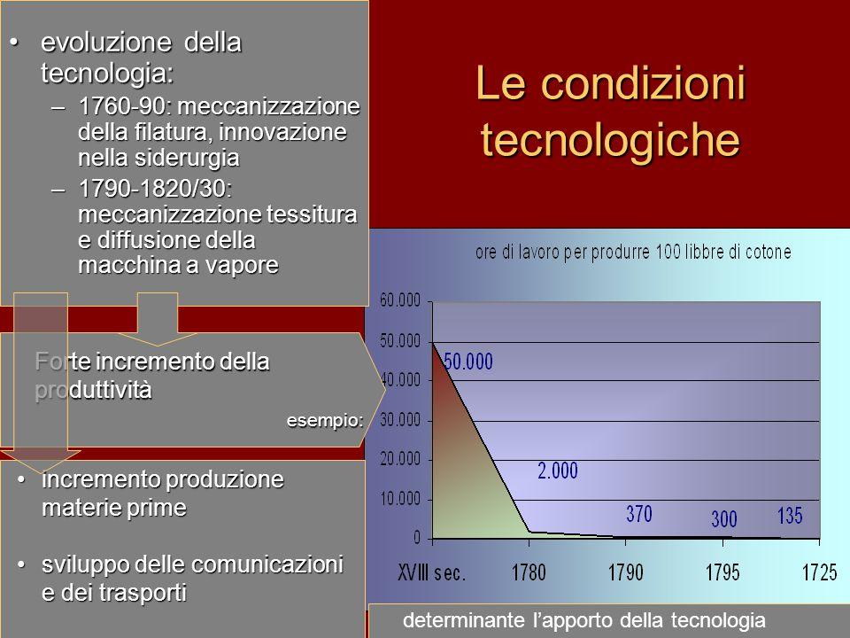Le condizioni tecnologiche