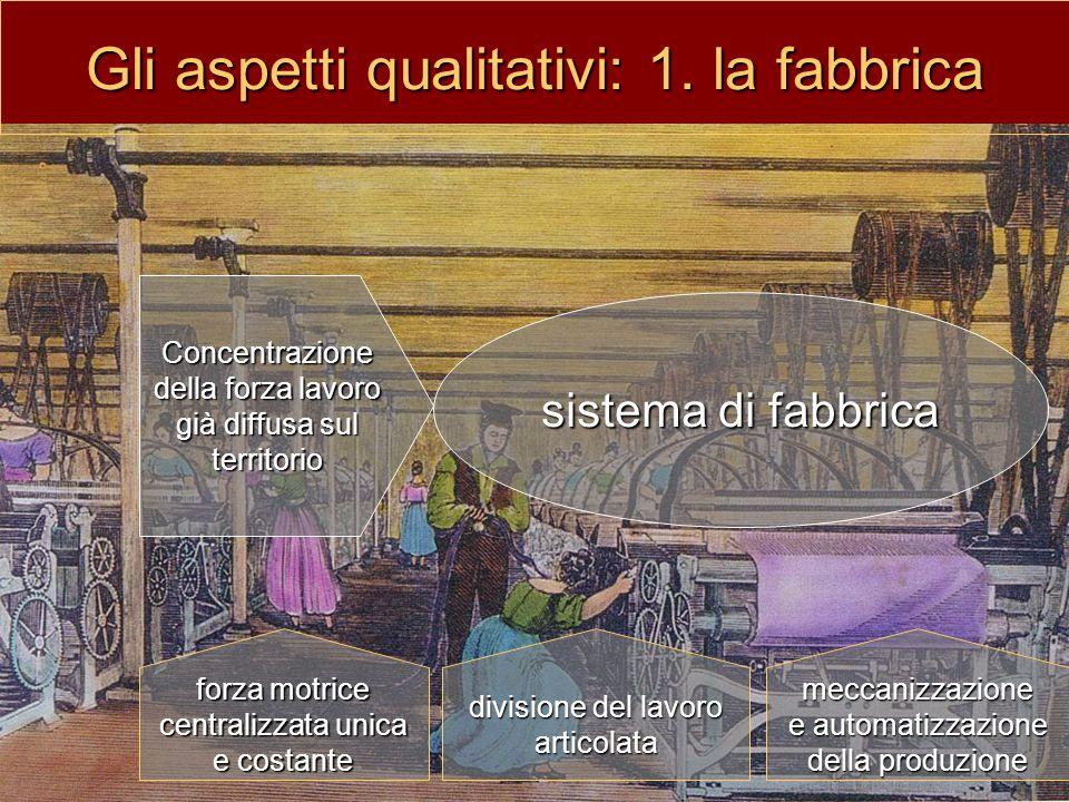 Gli aspetti qualitativi: 1. la fabbrica