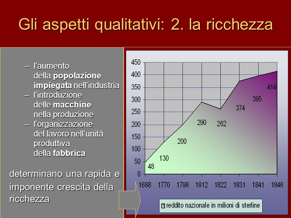 Gli aspetti qualitativi: 2. la ricchezza