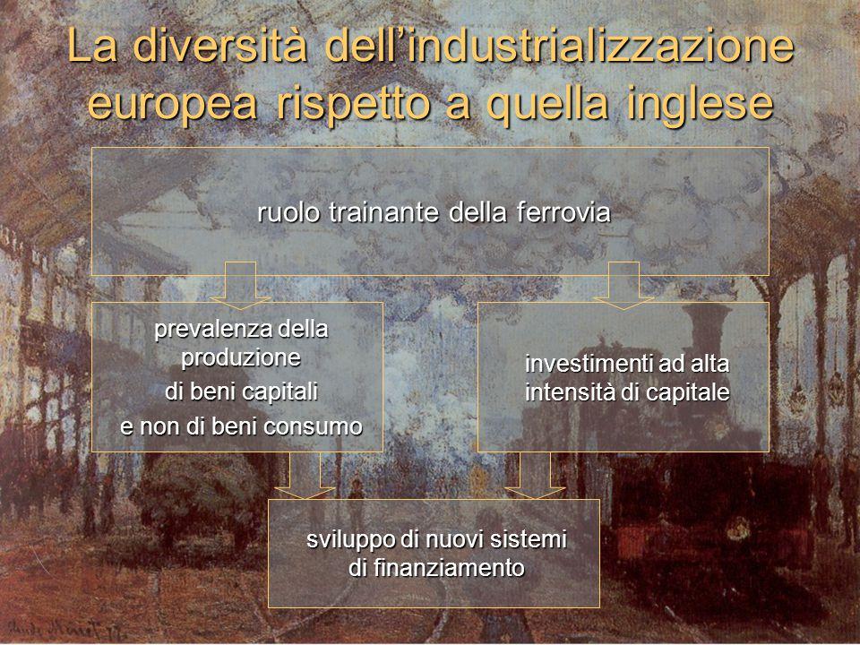 La diversità dell'industrializzazione europea rispetto a quella inglese