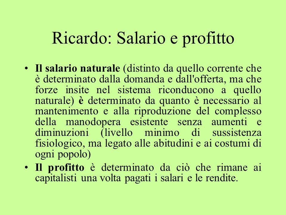 Ricardo: Salario e profitto