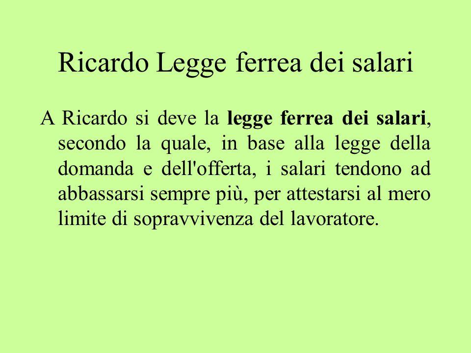 Ricardo Legge ferrea dei salari
