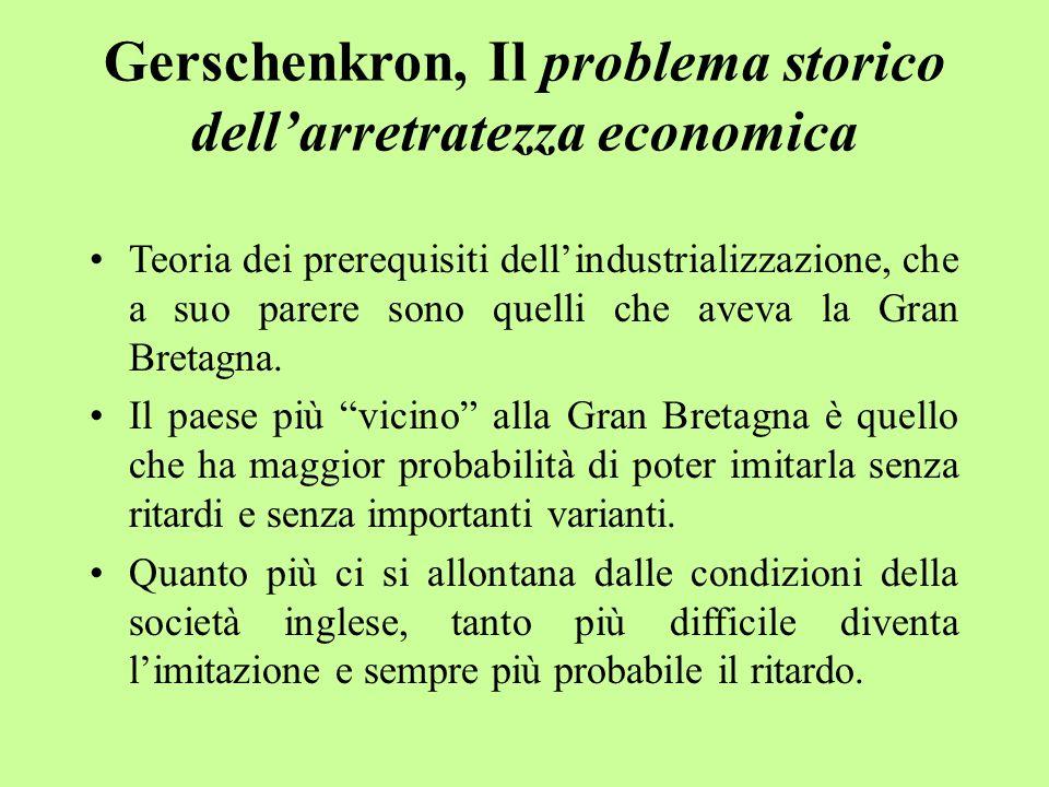 Gerschenkron, Il problema storico dell'arretratezza economica