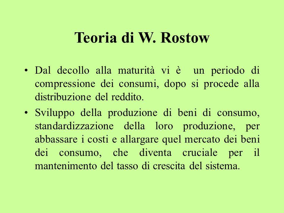 Teoria di W. Rostow Dal decollo alla maturità vi è un periodo di compressione dei consumi, dopo si procede alla distribuzione del reddito.