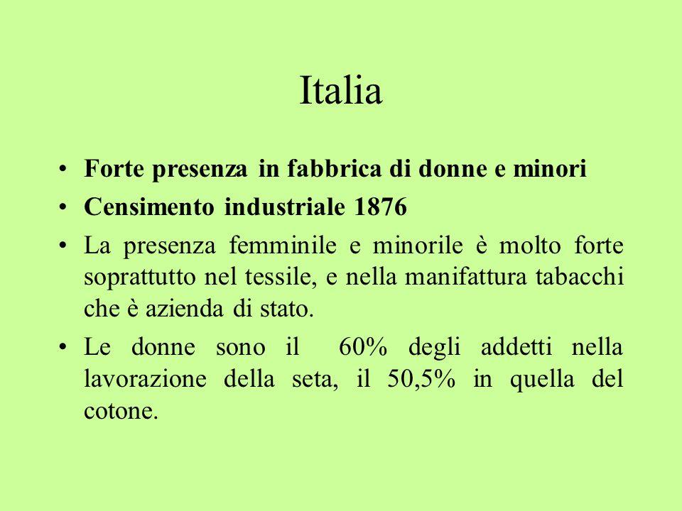 Italia Forte presenza in fabbrica di donne e minori