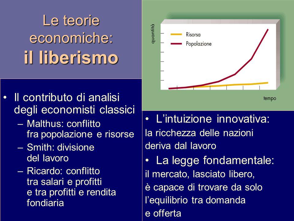Le teorie economiche: il liberismo