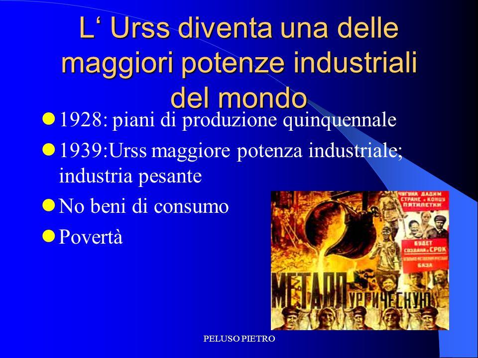 L' Urss diventa una delle maggiori potenze industriali del mondo