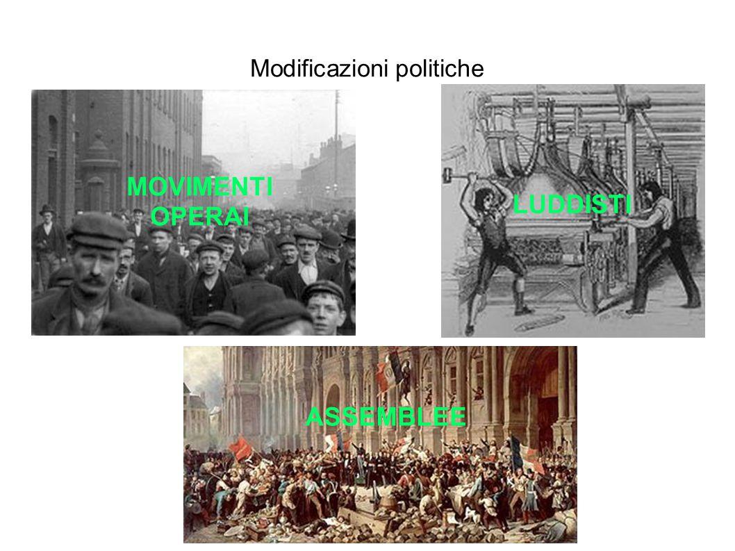 Modificazioni politiche