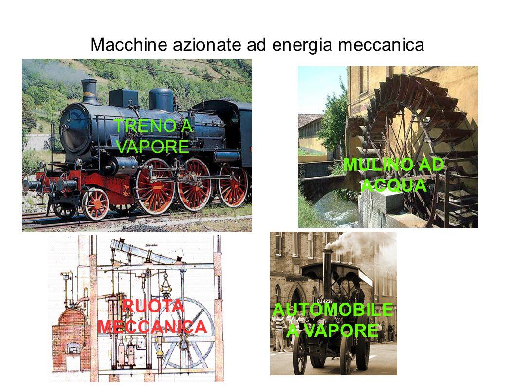 Macchine azionate ad energia meccanica