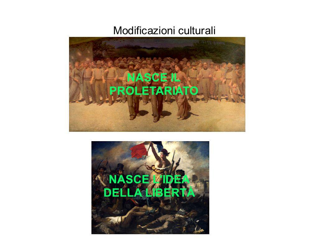 Modificazioni culturali