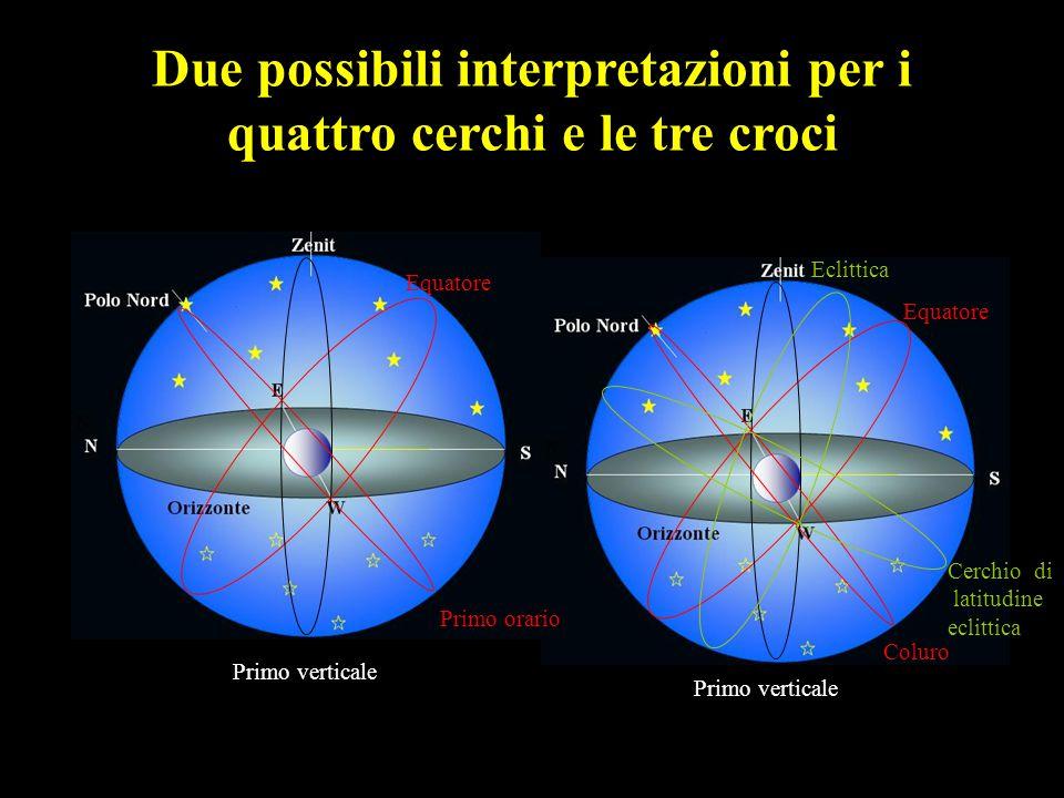 Due possibili interpretazioni per i quattro cerchi e le tre croci