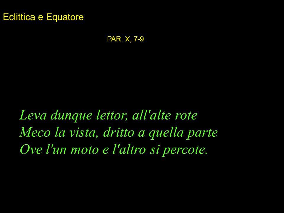 Eclittica e Equatore PAR. X, 7-9.