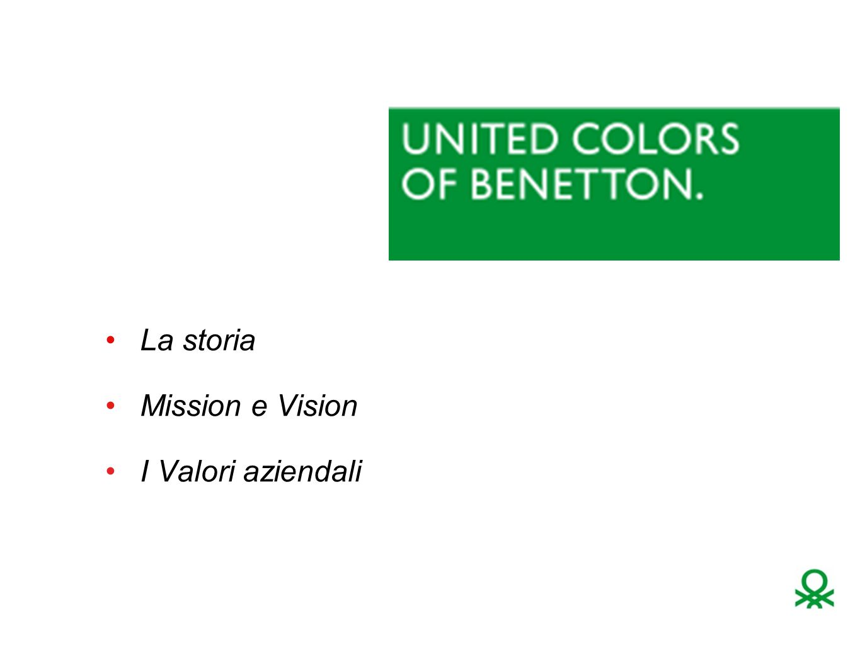 La storia Mission e Vision I Valori aziendali