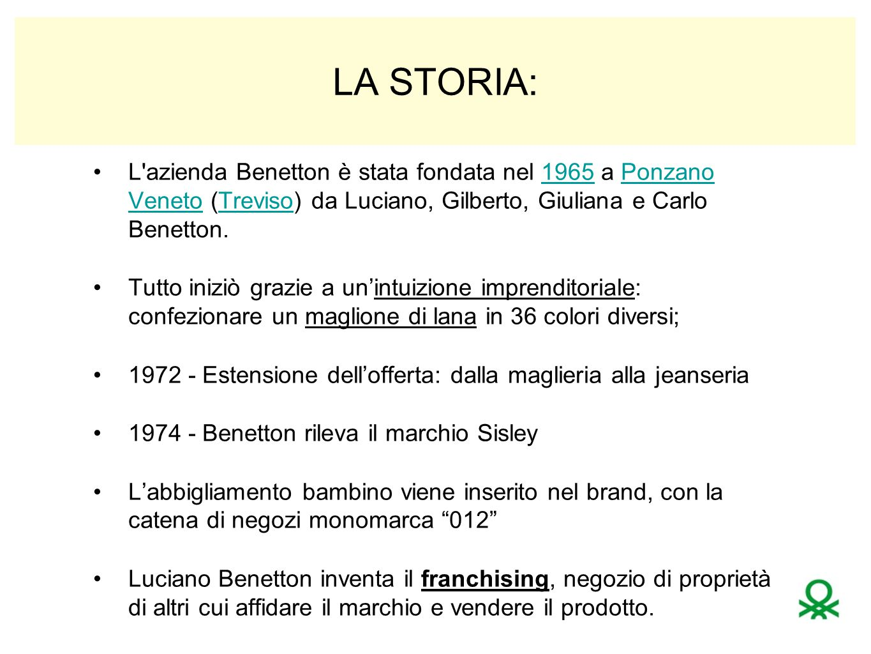 LA STORIA: L azienda Benetton è stata fondata nel 1965 a Ponzano Veneto (Treviso) da Luciano, Gilberto, Giuliana e Carlo Benetton.