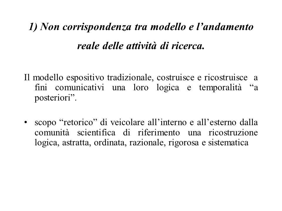 1) Non corrispondenza tra modello e l'andamento reale delle attività di ricerca.