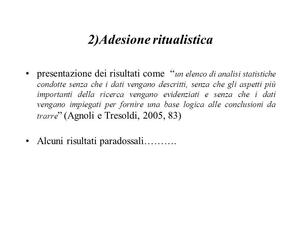 2)Adesione ritualistica