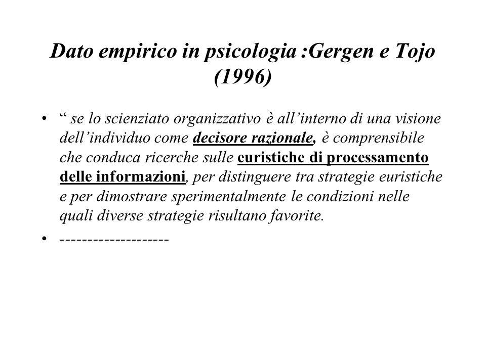 Dato empirico in psicologia :Gergen e Tojo (1996)