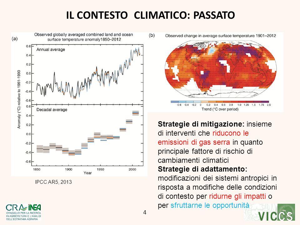 IL CONTESTO CLIMATICO: PASSATO