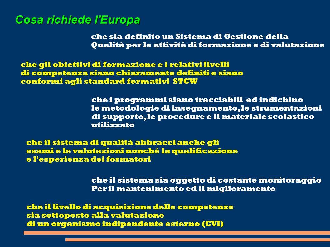 Cosa richiede l Europa che sia definito un Sistema di Gestione della