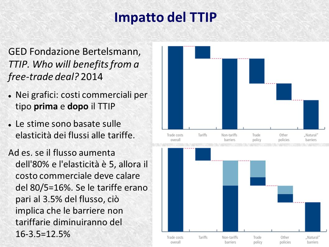 Impatto del TTIP GED Fondazione Bertelsmann, TTIP. Who will benefits from a free-trade deal 2014.