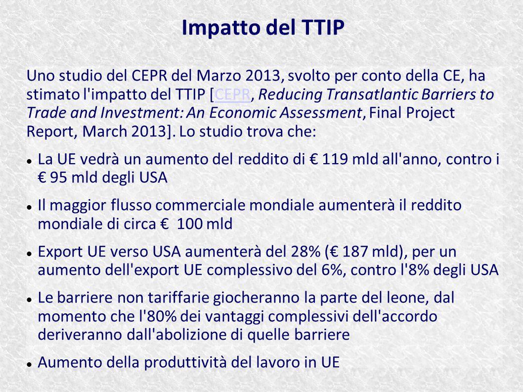 Impatto del TTIP