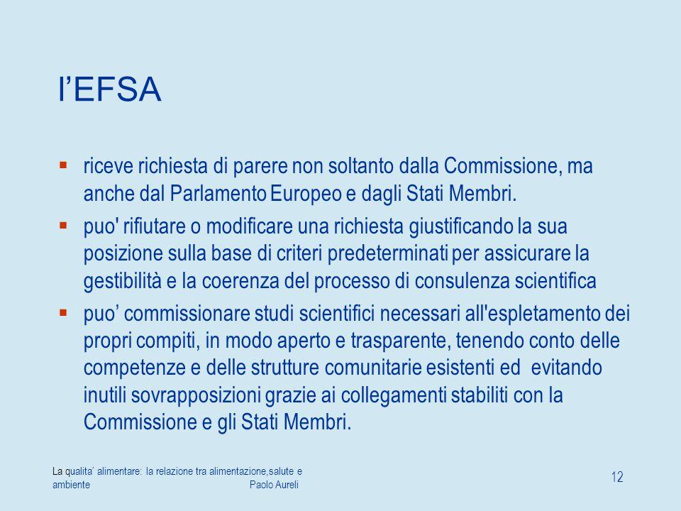 l'EFSA riceve richiesta di parere non soltanto dalla Commissione, ma anche dal Parlamento Europeo e dagli Stati Membri.