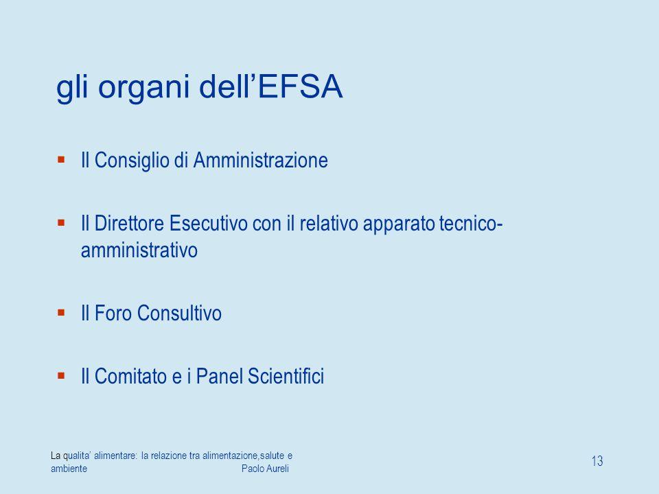 gli organi dell'EFSA Il Consiglio di Amministrazione