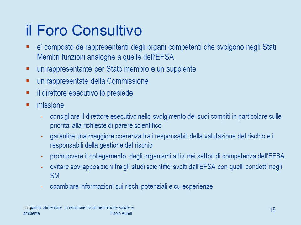 il Foro Consultivo e' composto da rappresentanti degli organi competenti che svolgono negli Stati Membri funzioni analoghe a quelle dell'EFSA.