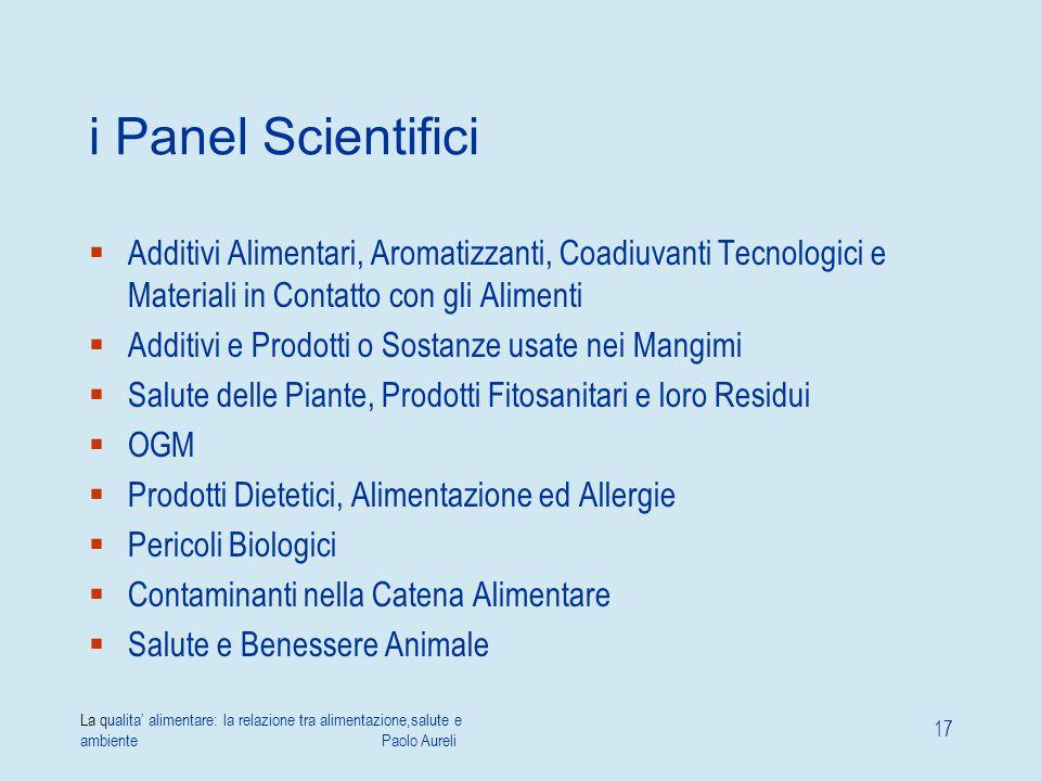i Panel Scientifici Additivi Alimentari, Aromatizzanti, Coadiuvanti Tecnologici e Materiali in Contatto con gli Alimenti.