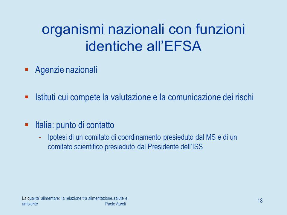 organismi nazionali con funzioni identiche all'EFSA