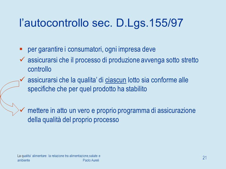 l'autocontrollo sec. D.Lgs.155/97