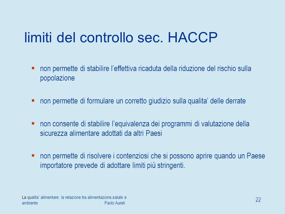 limiti del controllo sec. HACCP