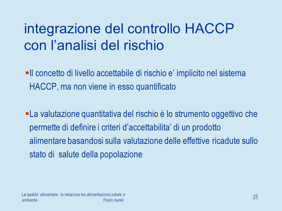 integrazione del controllo HACCP con l'analisi del rischio