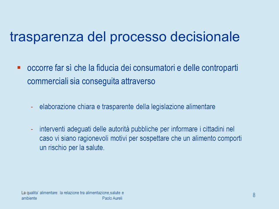 trasparenza del processo decisionale