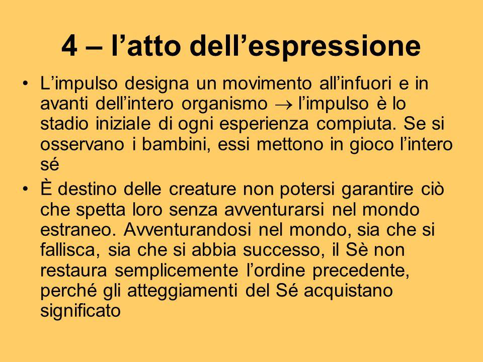 4 – l'atto dell'espressione