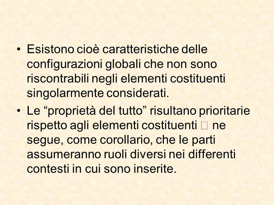 Esistono cioè caratteristiche delle configurazioni globali che non sono riscontrabili negli elementi costituenti singolarmente considerati.