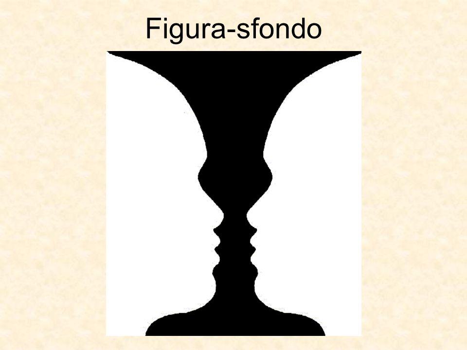 Figura-sfondo