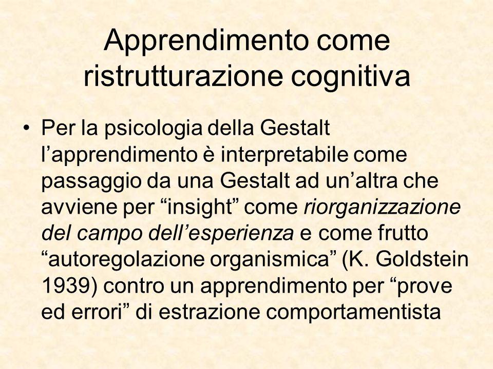 Apprendimento come ristrutturazione cognitiva