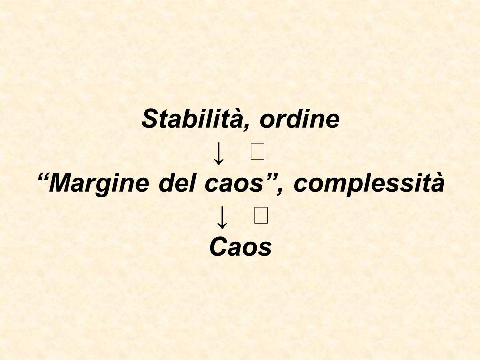 Stabilità, ordine ↓  Margine del caos , complessità ↓  Caos