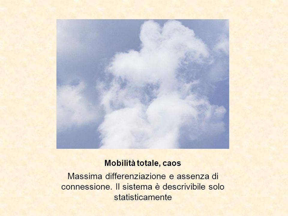Mobilità totale, caos Massima differenziazione e assenza di connessione.