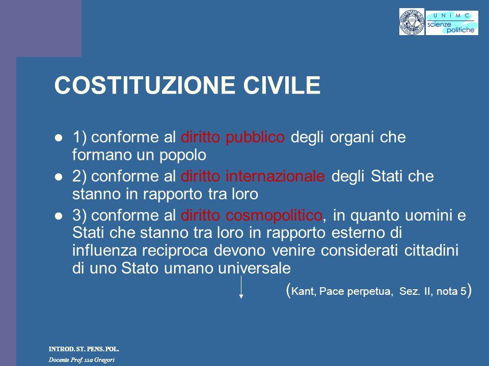 COSTITUZIONE CIVILE 1) conforme al diritto pubblico degli organi che formano un popolo.